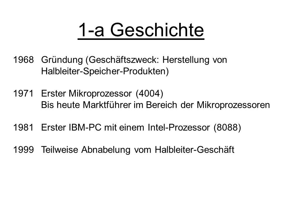1-a Geschichte 1968 Gründung (Geschäftszweck: Herstellung von