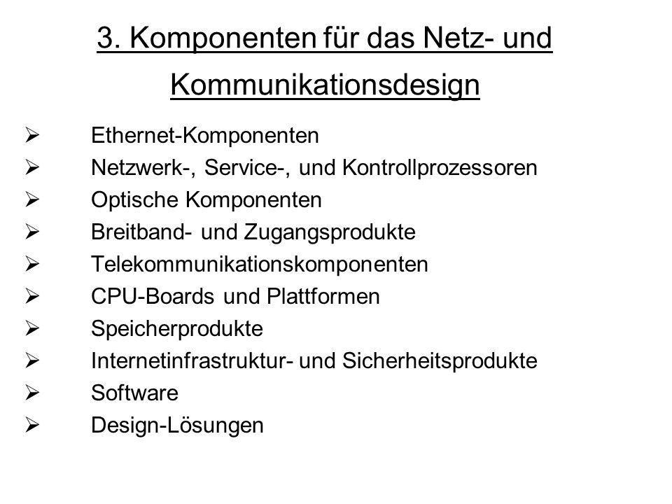 3. Komponenten für das Netz- und Kommunikationsdesign