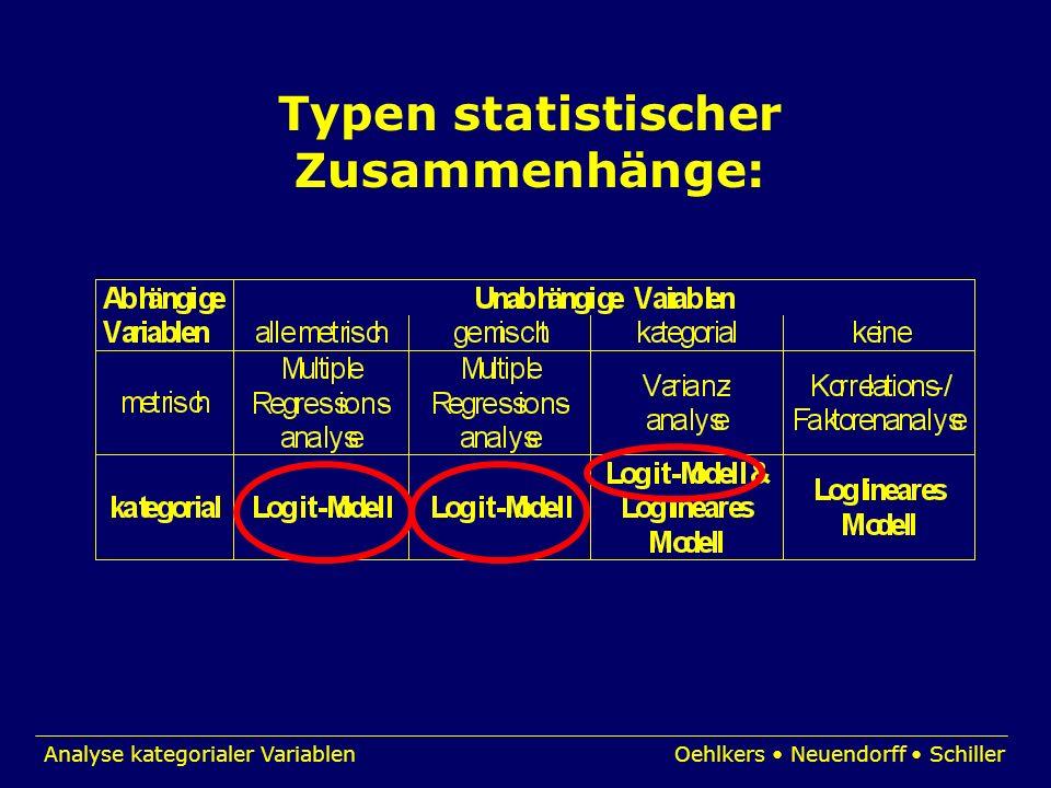 Typen statistischer Zusammenhänge: