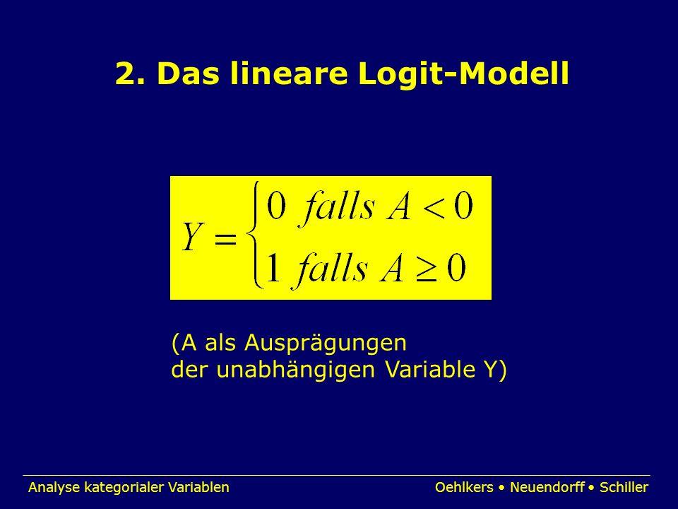 2. Das lineare Logit-Modell