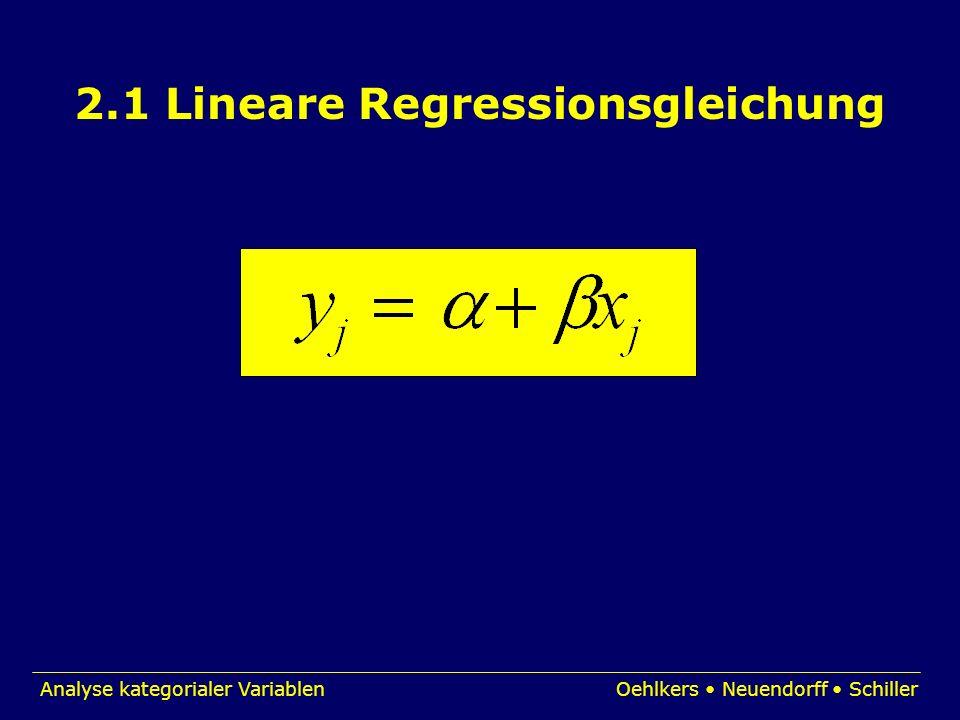 2.1 Lineare Regressionsgleichung