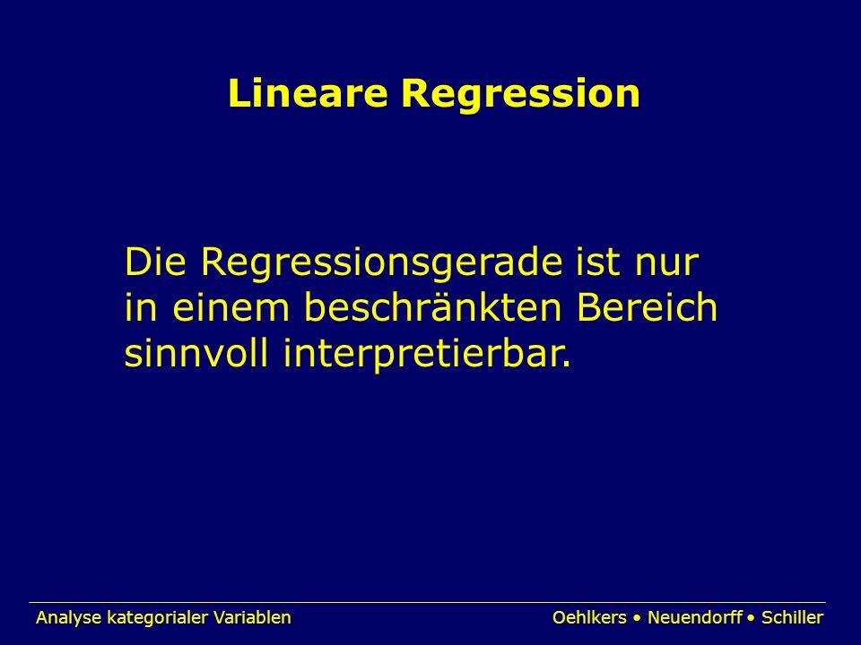 Lineare Regression Die Regressionsgerade ist nur. in einem beschränkten Bereich.