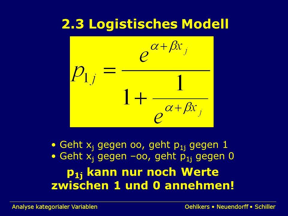 p1j kann nur noch Werte zwischen 1 und 0 annehmen!