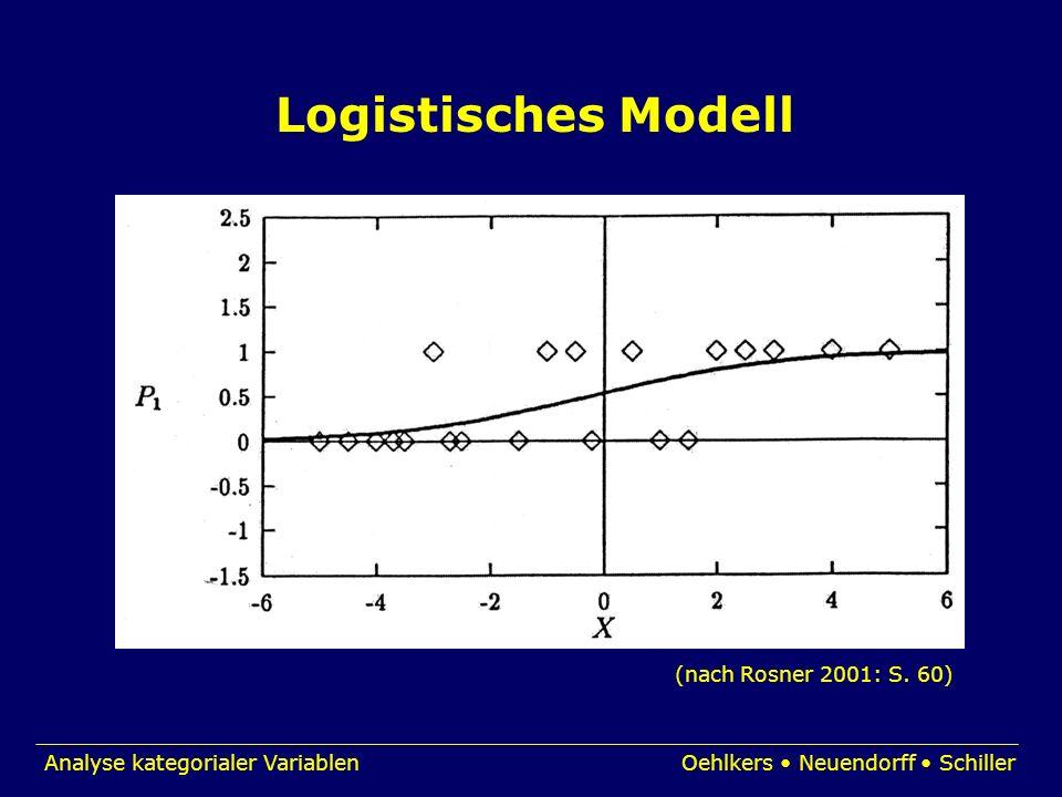 Logistisches Modell (nach Rosner 2001: S. 60)