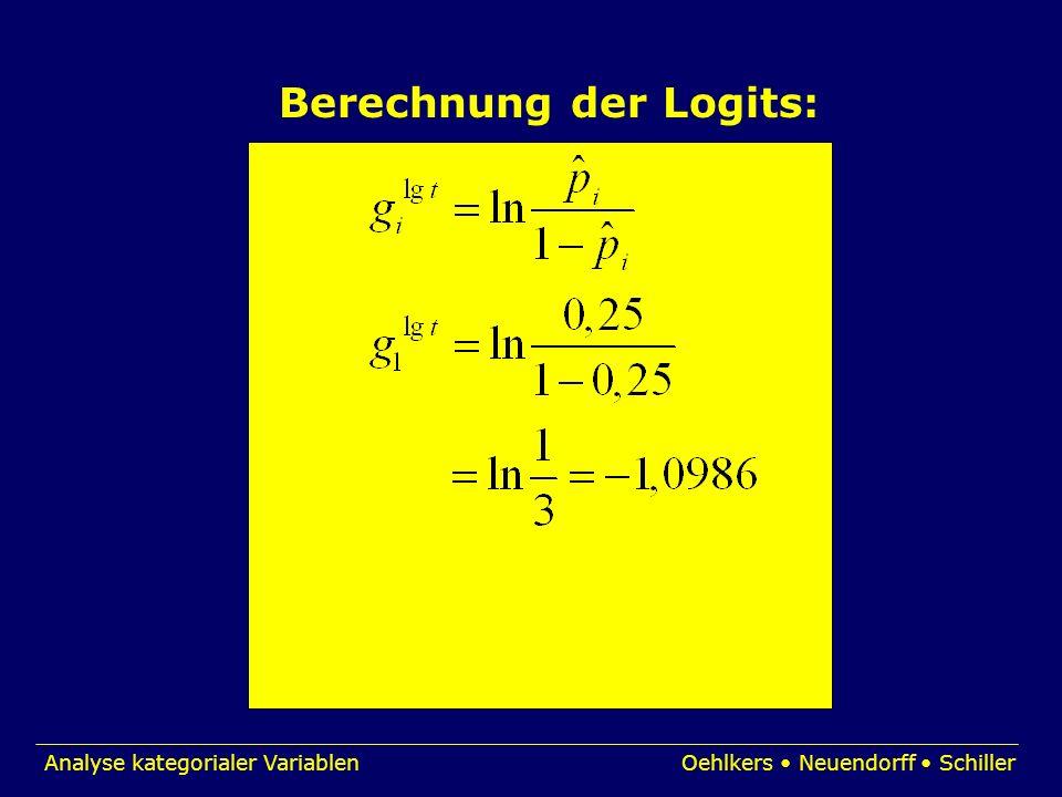 Berechnung der Logits: