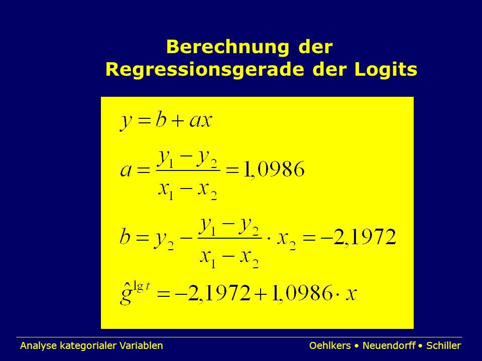 Berechnung der Regressionsgerade der Logits