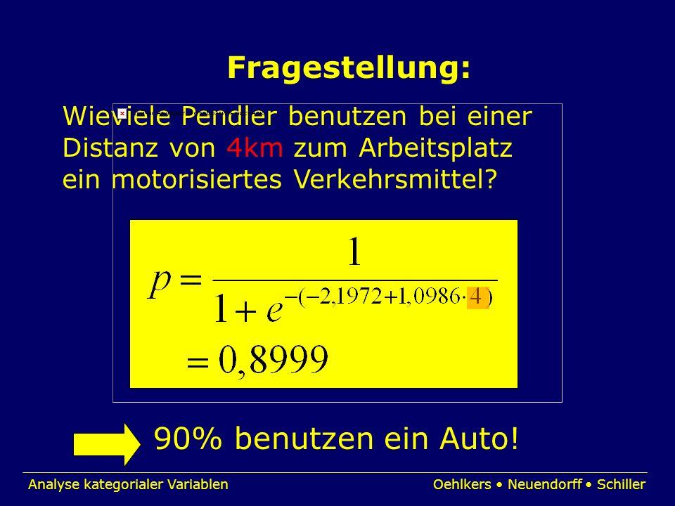 Fragestellung: 90% benutzen ein Auto!
