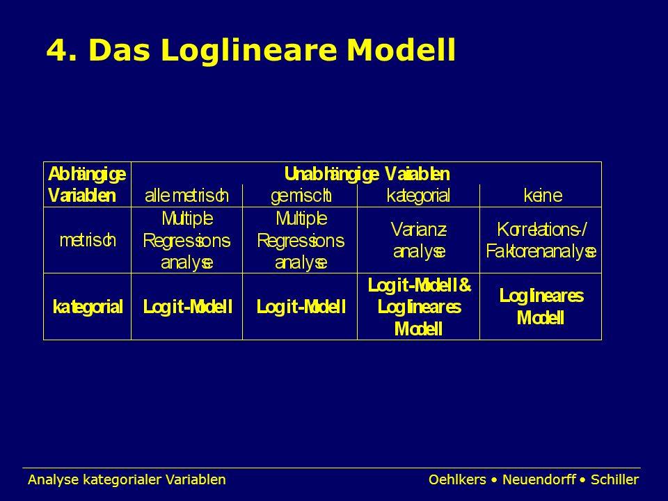 4. Das Loglineare Modell