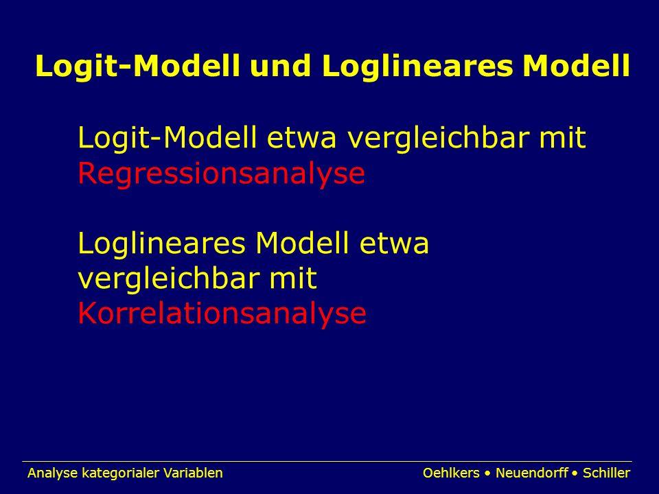 Logit-Modell und Loglineares Modell