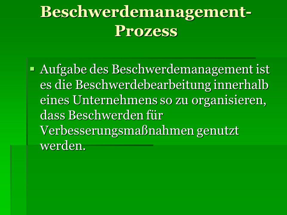 Beschwerdemanagement-Prozess