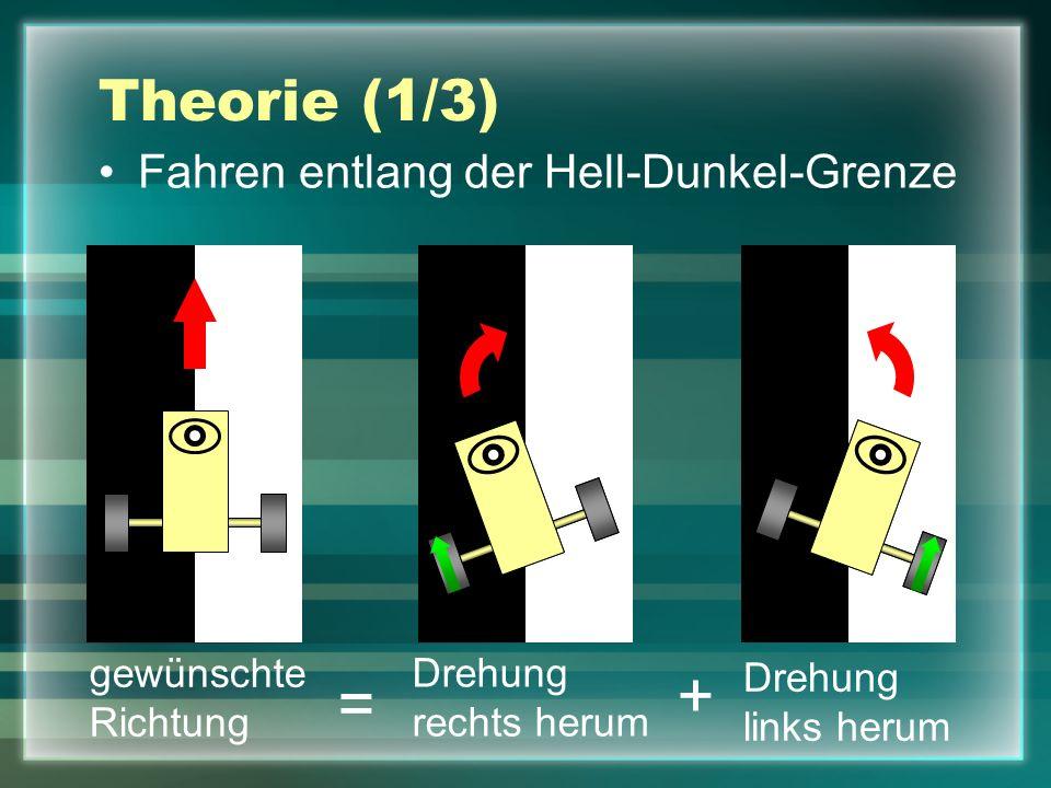 + = Theorie (1/3) Fahren entlang der Hell-Dunkel-Grenze