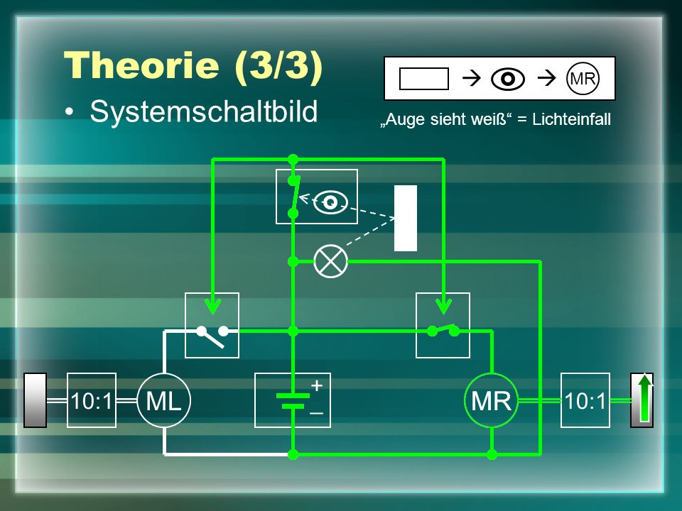 Theorie (3/3) Systemschaltbild MR ML MR  + 10:1 10:1 _ MR