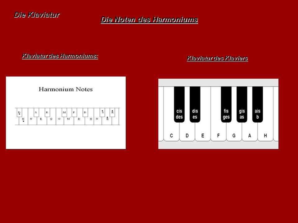 Klaviatur des Harmoniums: Klaviatur des Klaviers