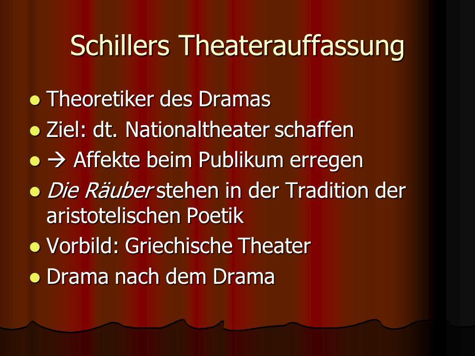 Schillers Theaterauffassung