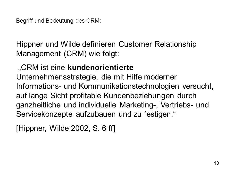 Begriff und Bedeutung des CRM: