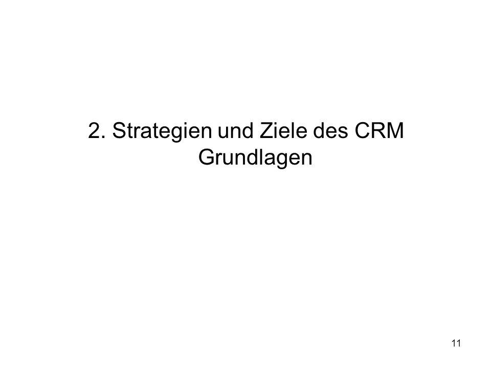 2. Strategien und Ziele des CRM Grundlagen