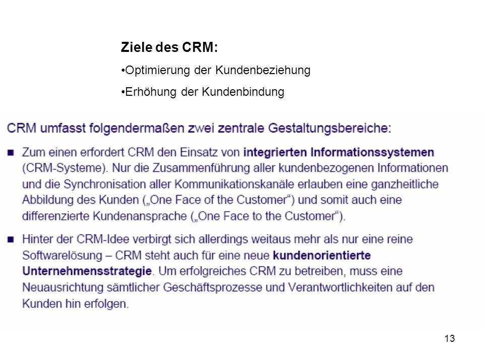 Ziele des CRM: Optimierung der Kundenbeziehung