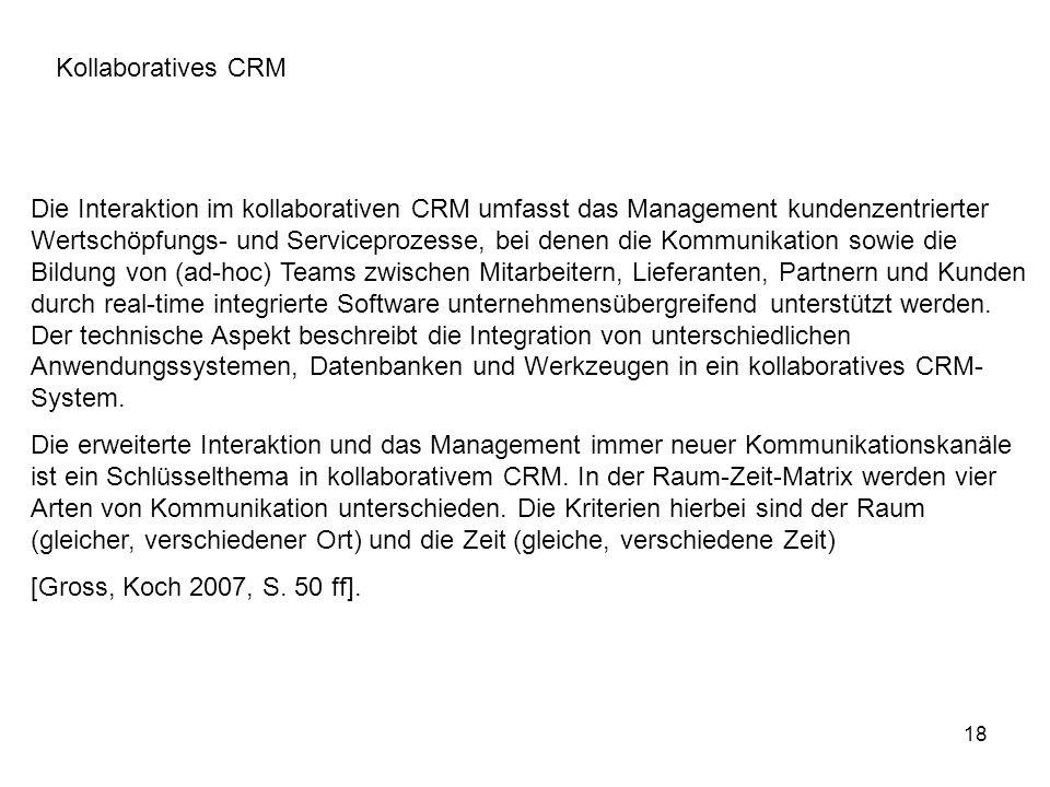 Kollaboratives CRM