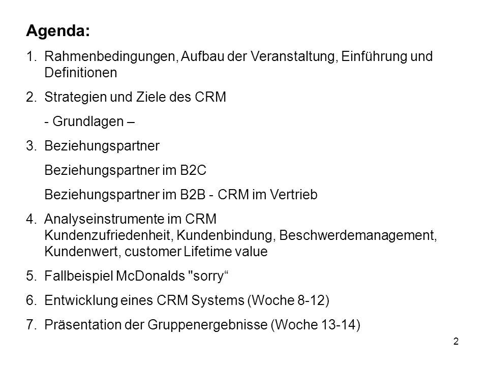 Agenda: Rahmenbedingungen, Aufbau der Veranstaltung, Einführung und Definitionen. Strategien und Ziele des CRM.