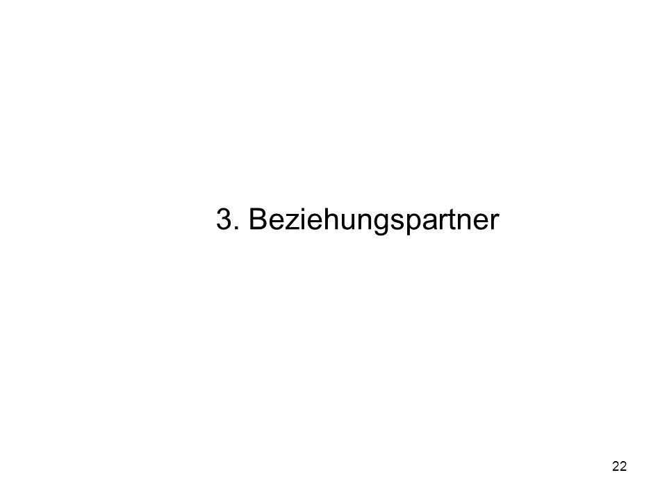 3. Beziehungspartner