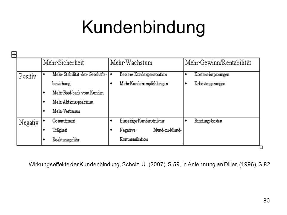 Kundenbindung Wirkungseffekte der Kundenbindung, Scholz, U.