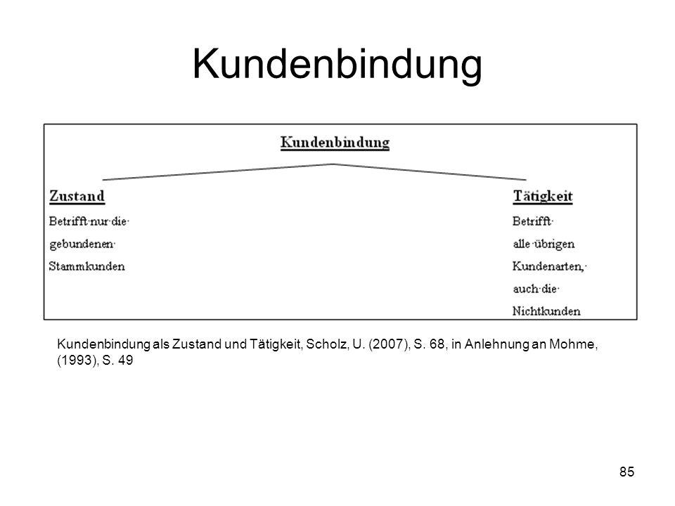 Kundenbindung Kundenbindung als Zustand und Tätigkeit, Scholz, U.