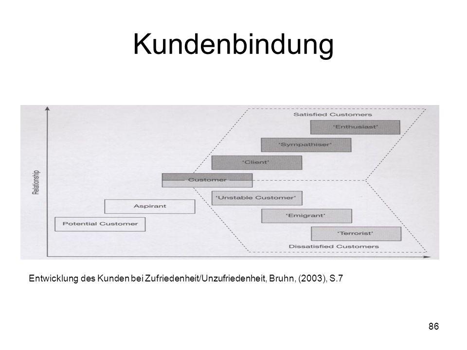 Kundenbindung Entwicklung des Kunden bei Zufriedenheit/Unzufriedenheit, Bruhn, (2003), S.7