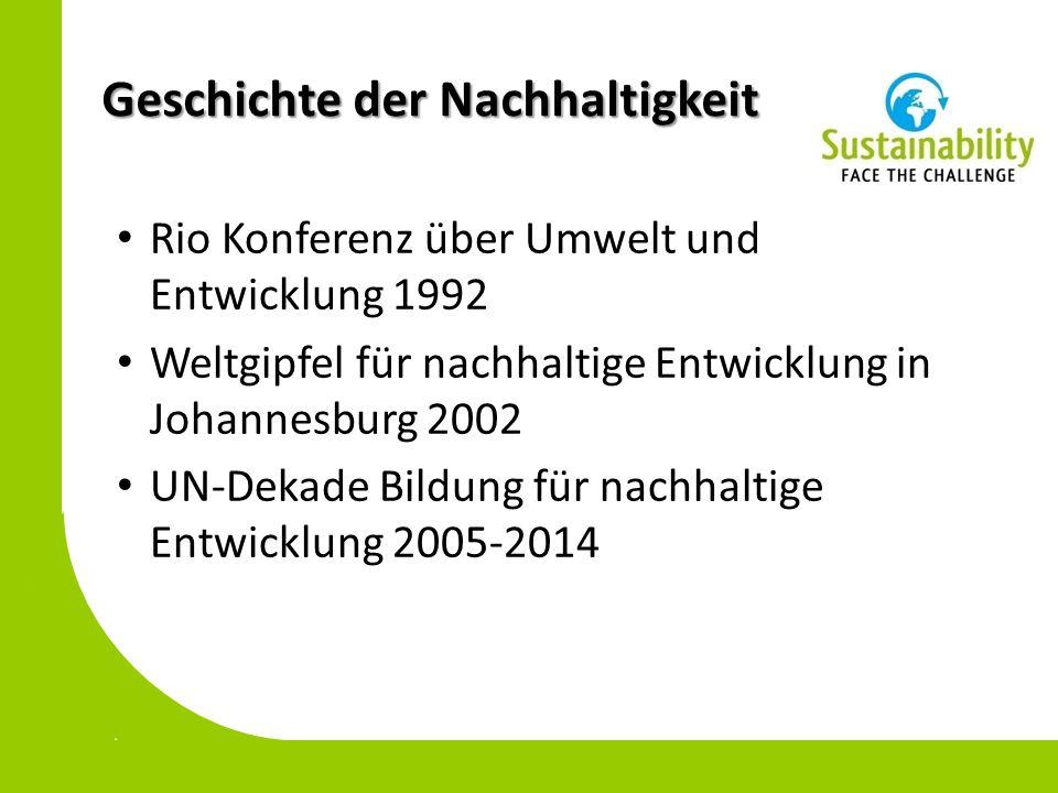 Geschichte der Nachhaltigkeit