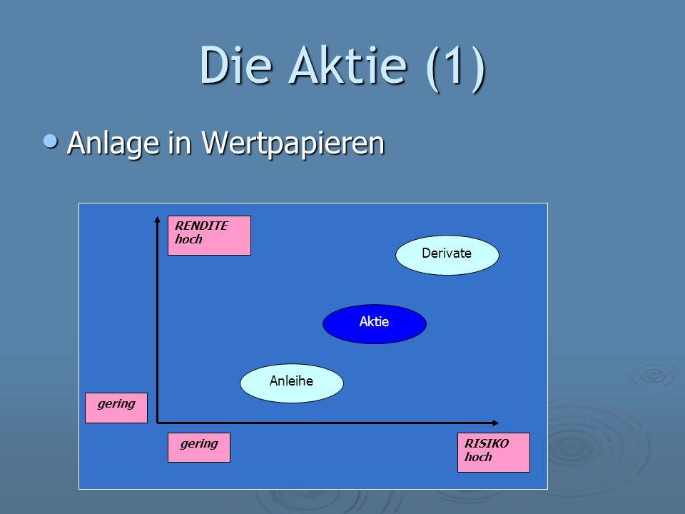 Die Aktie (1) Anlage in Wertpapieren Derivate Aktie Anleihe RISIKO