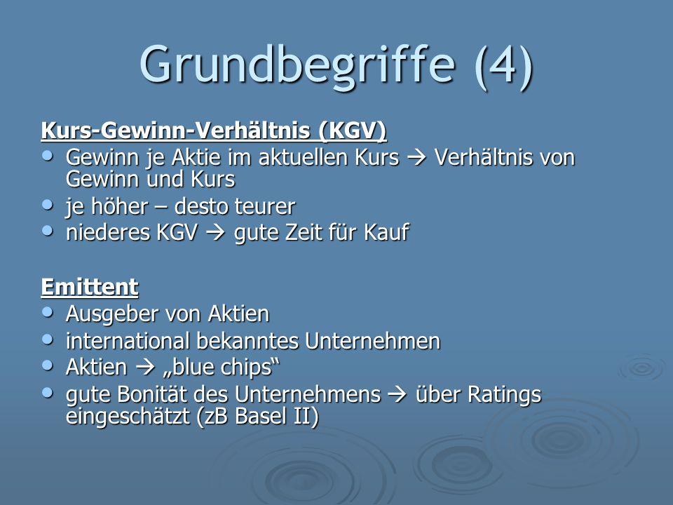 Grundbegriffe (4) Kurs-Gewinn-Verhältnis (KGV)