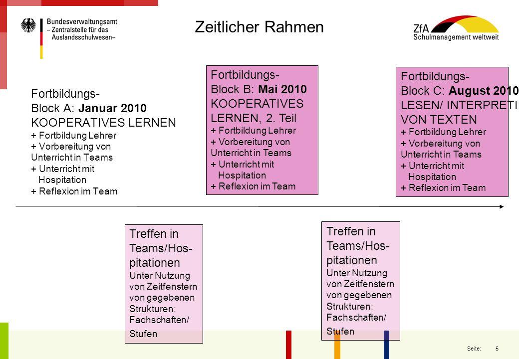 Zeitlicher Rahmen Fortbildungs- Fortbildungs- Block B: Mai 2010