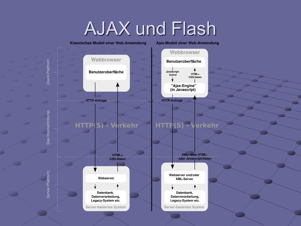 AJAX und Flash Links zu Gmail und PS-Express einbauen