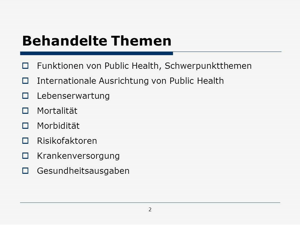 Behandelte Themen Funktionen von Public Health, Schwerpunktthemen