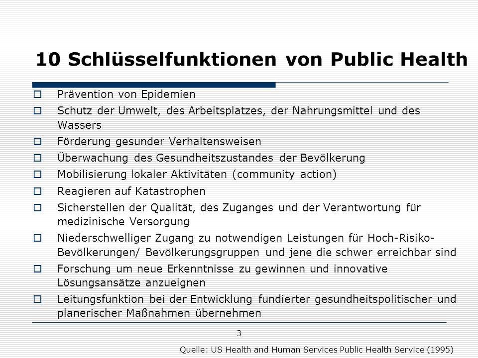 10 Schlüsselfunktionen von Public Health