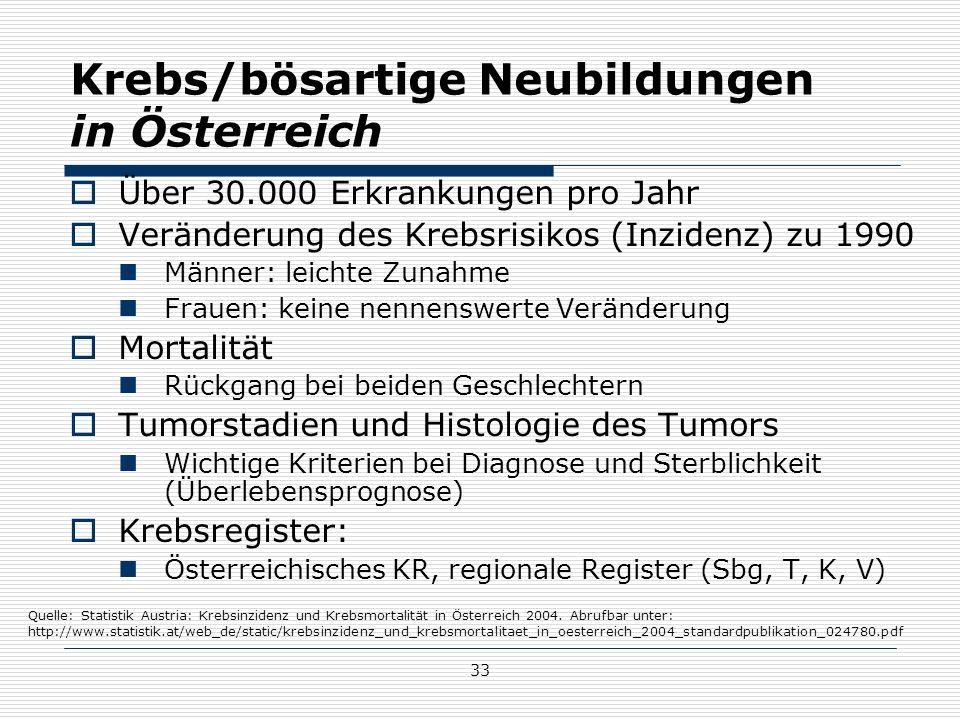 Krebs/bösartige Neubildungen in Österreich