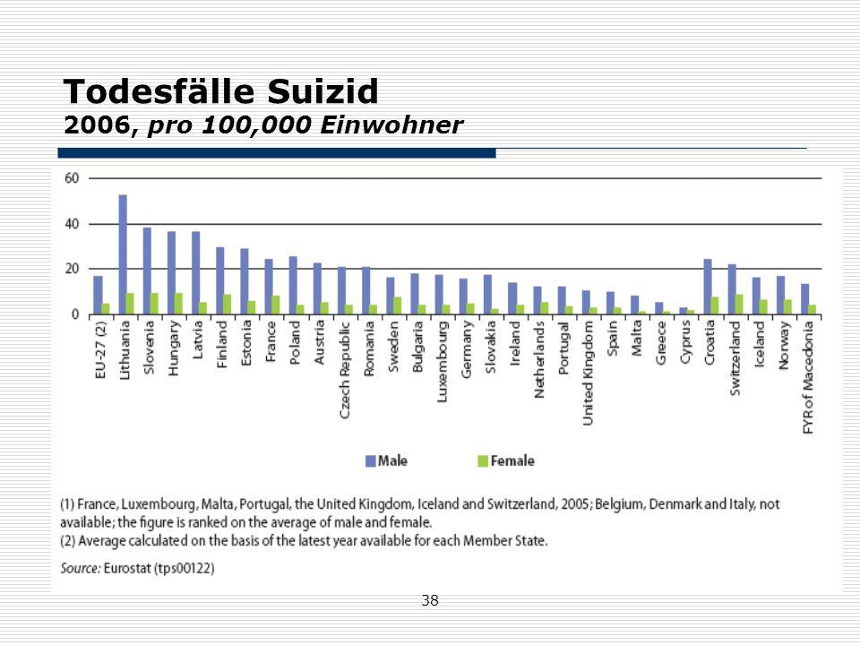 Todesfälle Suizid 2006, pro 100,000 Einwohner