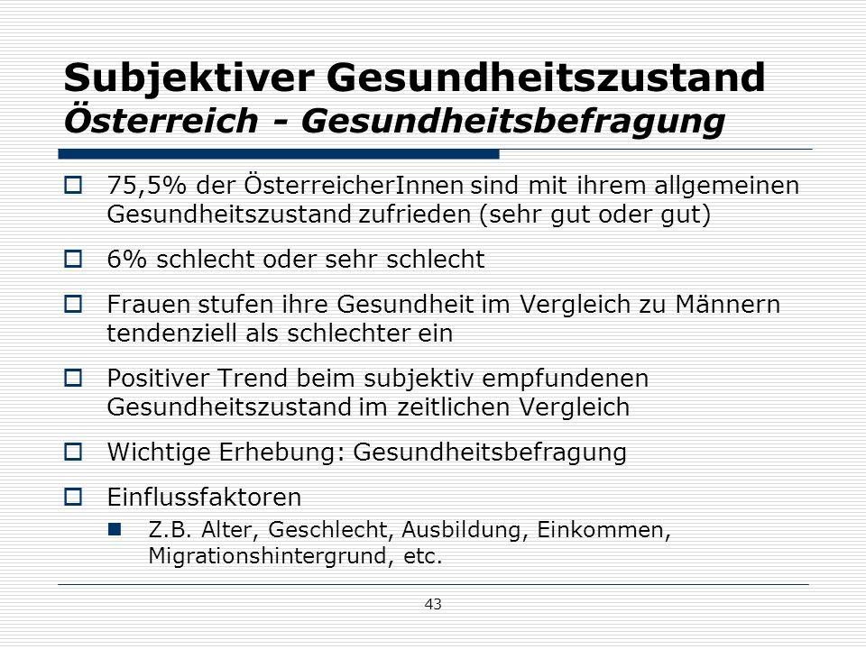 Subjektiver Gesundheitszustand Österreich - Gesundheitsbefragung