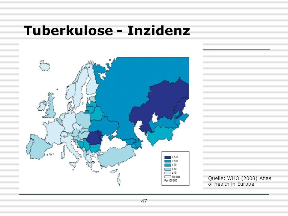 Tuberkulose - Inzidenz