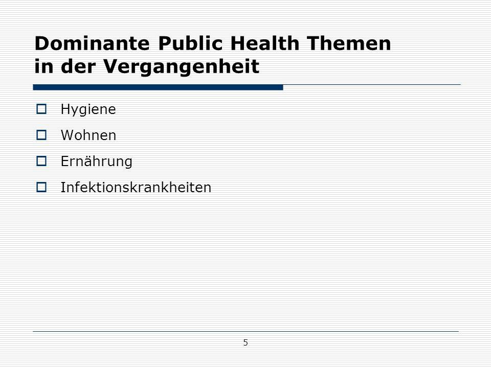 Dominante Public Health Themen in der Vergangenheit