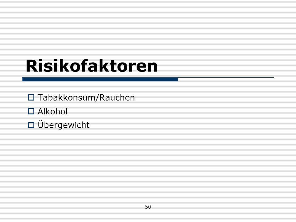 Tabakkonsum/Rauchen Alkohol Übergewicht