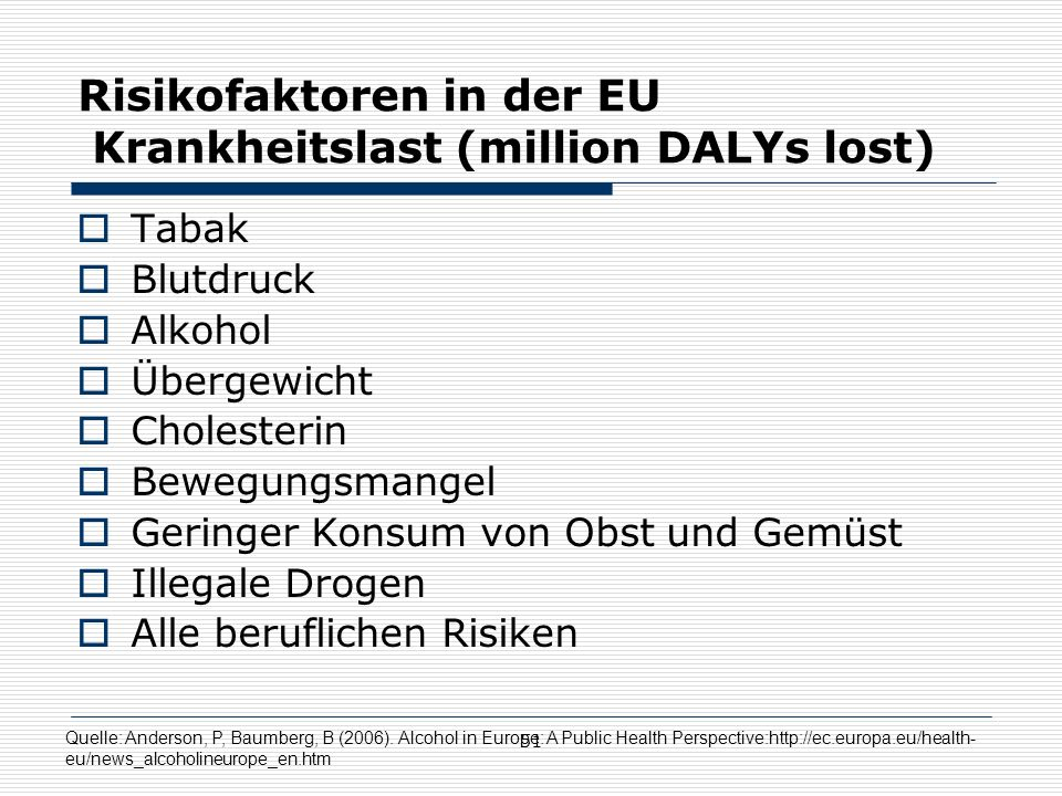 Risikofaktoren in der EU Krankheitslast (million DALYs lost)