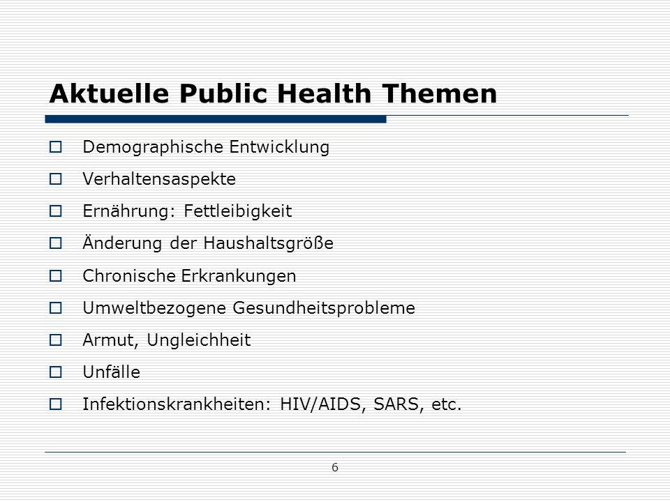 Aktuelle Public Health Themen