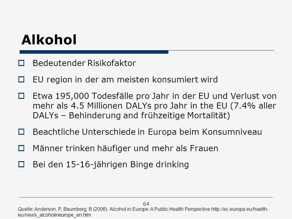 Alkohol Bedeutender Risikofaktor