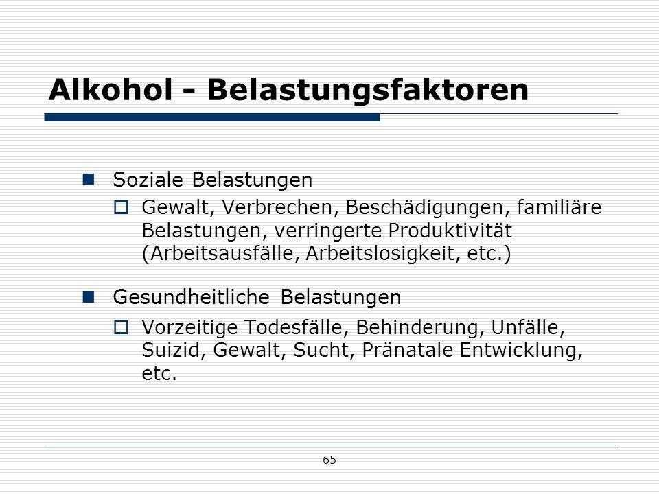 Alkohol - Belastungsfaktoren