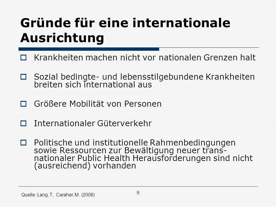 Gründe für eine internationale Ausrichtung