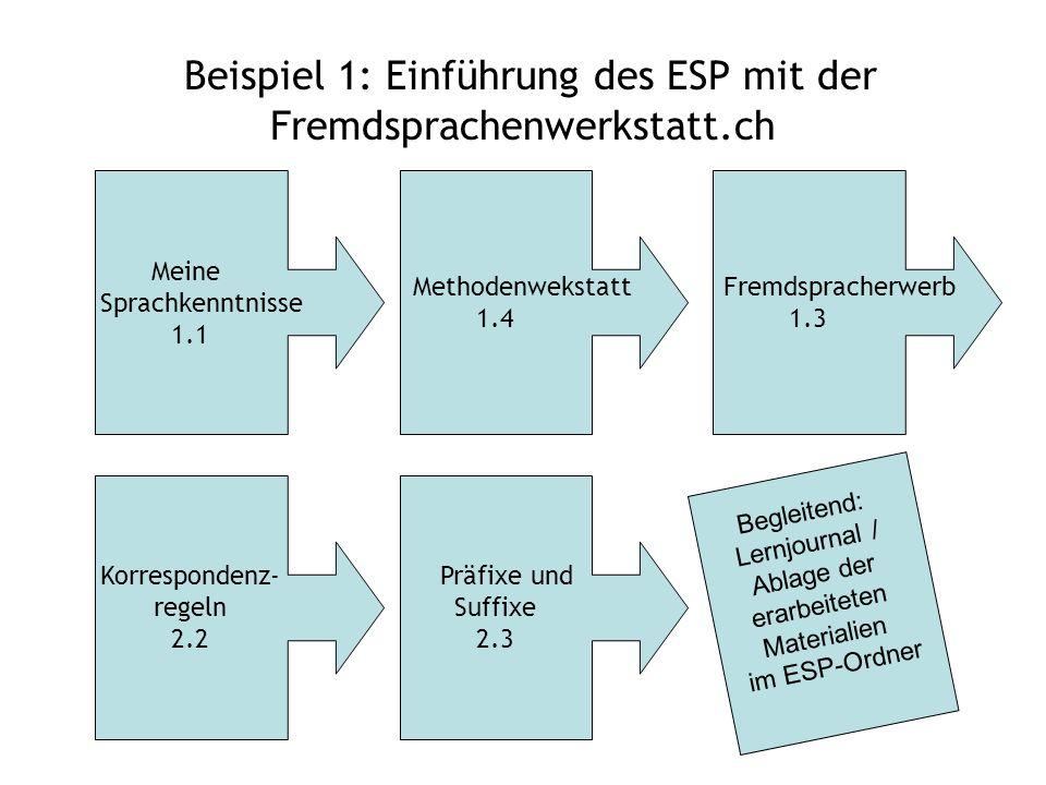 Beispiel 1: Einführung des ESP mit der Fremdsprachenwerkstatt.ch