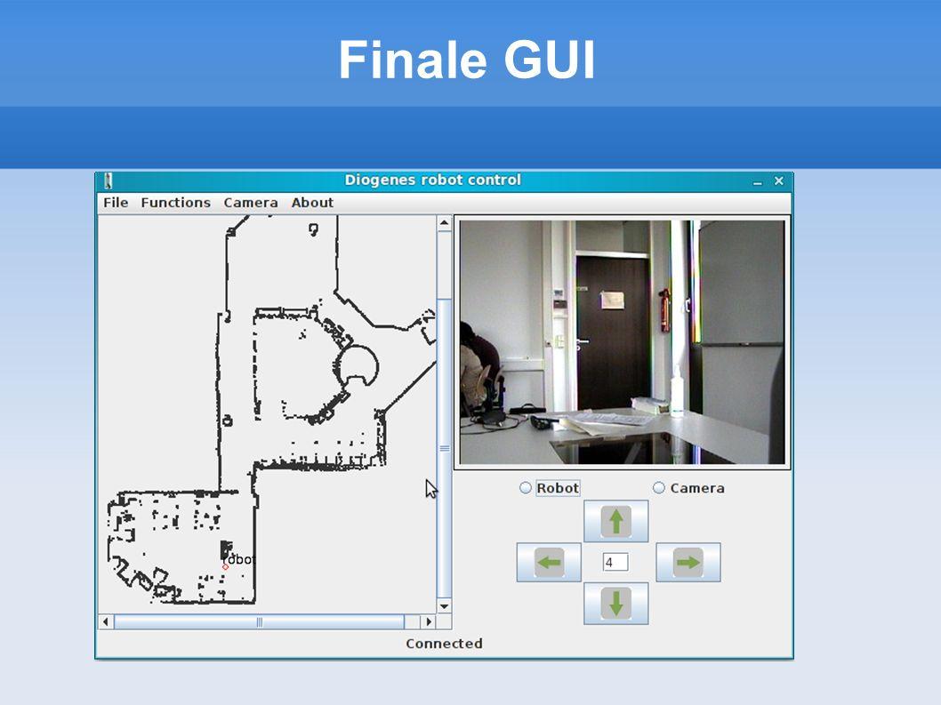 Finale GUI