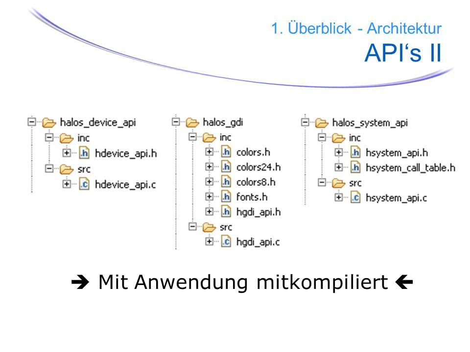 1. Überblick - Architektur API's II