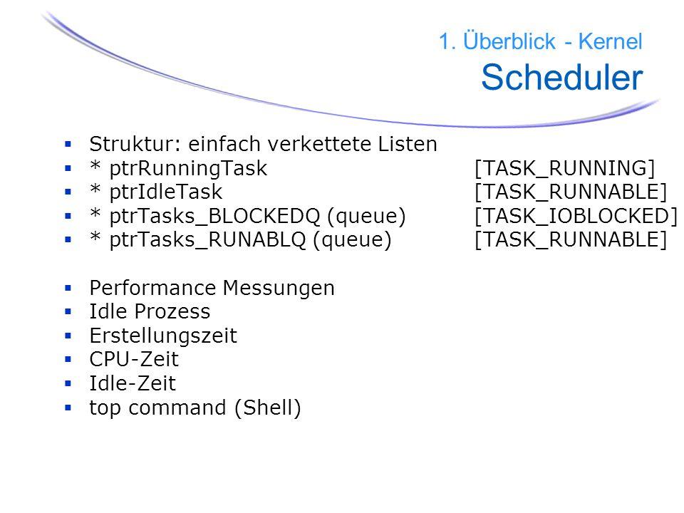 1. Überblick - Kernel Scheduler