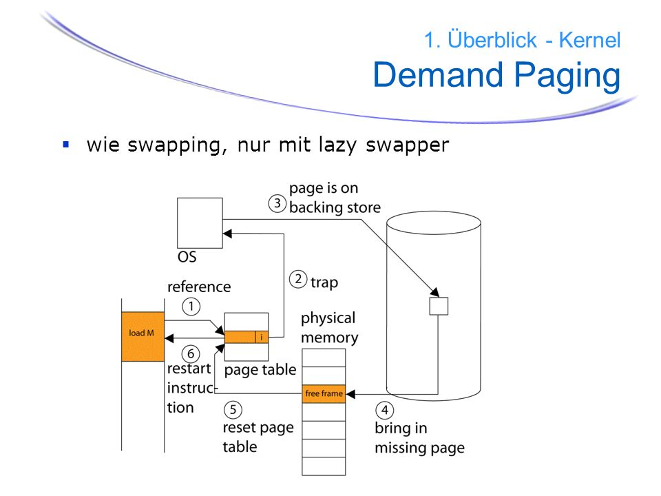 1. Überblick - Kernel Demand Paging
